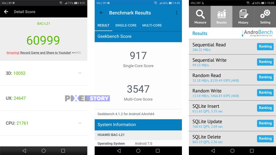 Обзор Huawei Nova 2 Plus - результаты бенчмарков