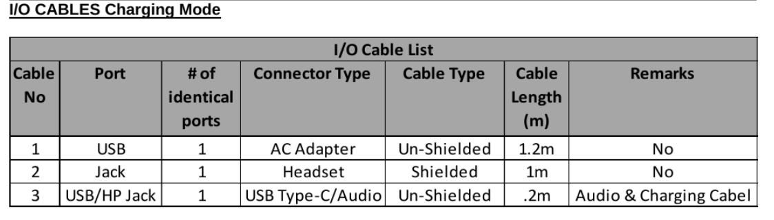 Утечка первого Sony Xperia без 3,5-мм разъема