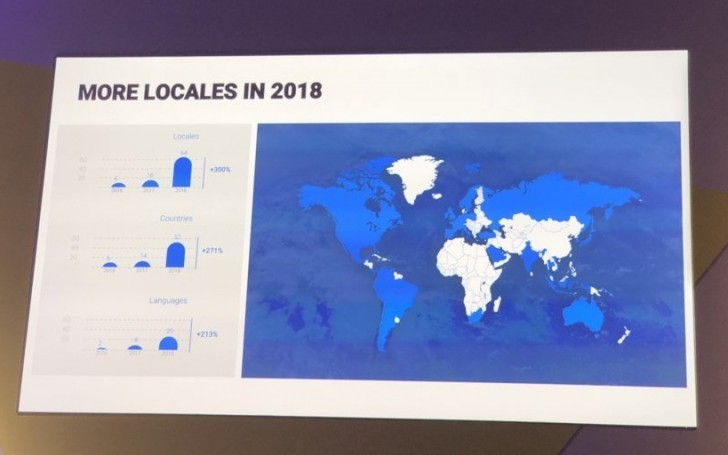 Google Play Store расширяется до 52 стран и 25 языков в 2018 году