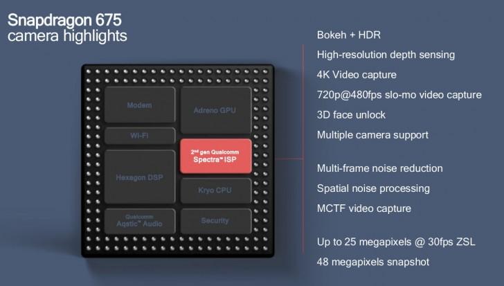Qualcomm представили Snapdragon 675